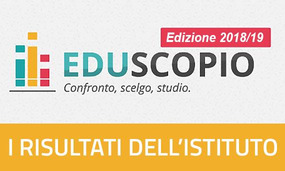 I risultati dell'Istituto nell'Edizione 2018/2019 di Eduscopio